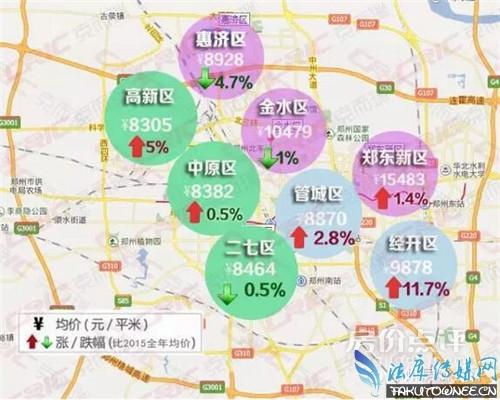 上海最贵的钉子户现闹市,2016上海各区平均房价是多少?