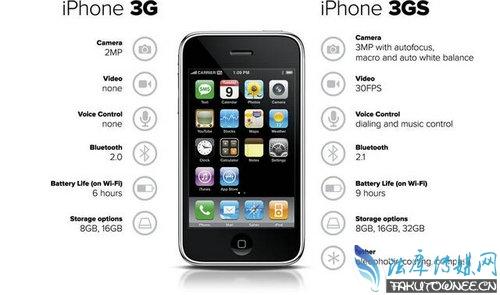 苹果手机的S系列是一个怎样的存在?苹果会跳过7s直接出8吗?