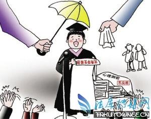 中国高校毕业大学生薪酬榜排名,收入跟学历真的有关系吗?