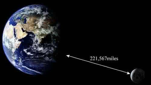 月球离地球有多少光年的距离?月球上的温度是多少度?