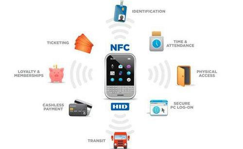 什么是手机的nfc功能?苹果为什么不开放nfc功能?