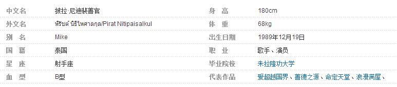 泰星Mike有中国人的血统吗?Mike个人资料介绍