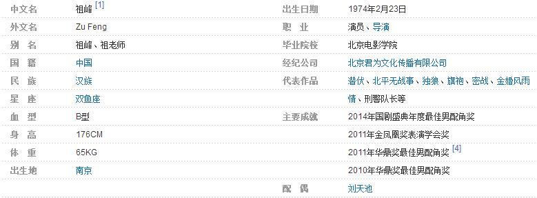 猎场白力勤老白的了什么病?祖峰饰演的白力勤最后死了吗?