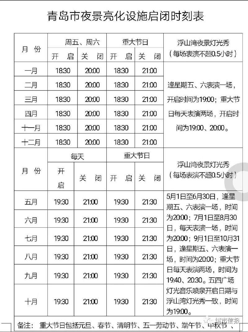 青岛五四广场晚上都什么时候开灯?浮山湾灯光秀开灯时间表