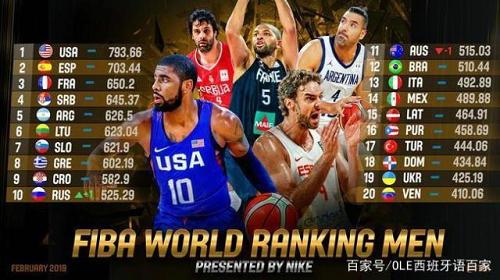 差点赢美国的土耳其篮球世界排名多少