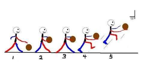 篮球soma步是什么意思 篮球soma步是哪里的规则