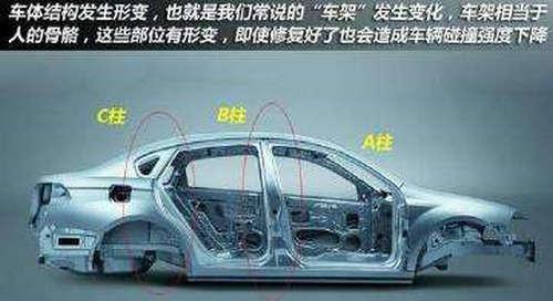 二手车怎么看事故车 事故车的几个衡量点