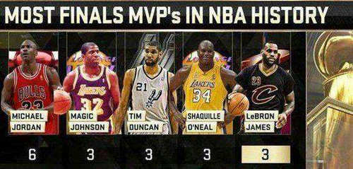 NBA一阵二阵是什么意思 NBA最佳阵容是怎么选出来的