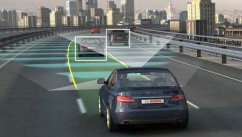 无人驾驶分为几个阶段 目前处于第几阶段