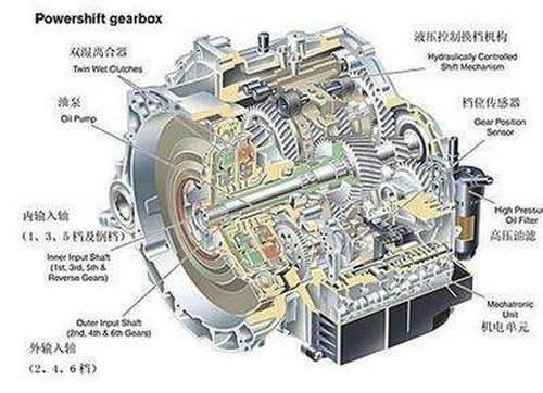 DSG和AT变速箱哪种好 优缺点是什么