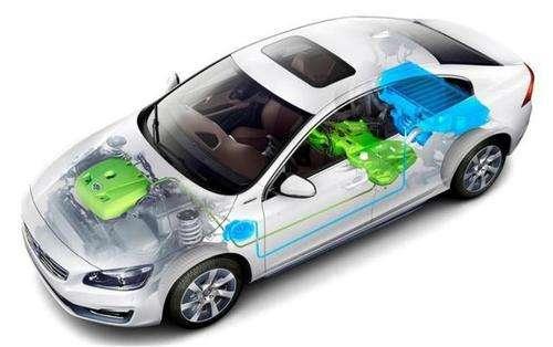 混插式电动车什么意思 混插和混动的区别