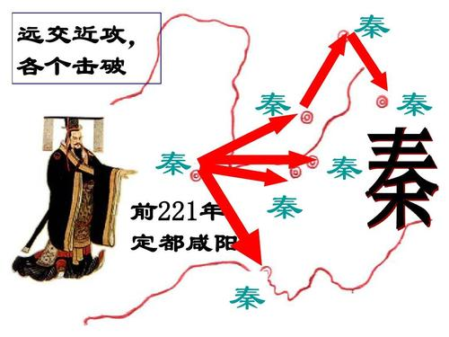 秦朝是汉人建立的吗 秦朝是什么民族统治