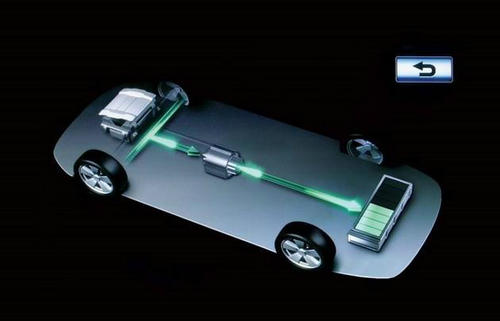 电动汽车动能回收是什么意思 动能回收安全吗