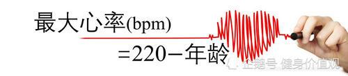 最大心率怎么算的 最大心率为什么是220